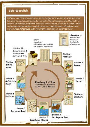 Schnitzeljagd: Die rätselhafte Flaschenpost 6-8 Jahre