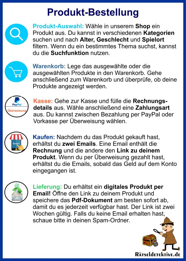 Produkt online digital downloaden PDF